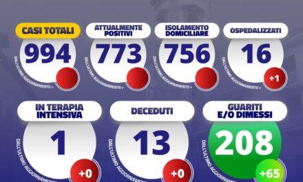 """Aumentano i contagi a Giugliano. Il sindaco Pirozzi: """"Situazione sempre più preoccupante"""""""
