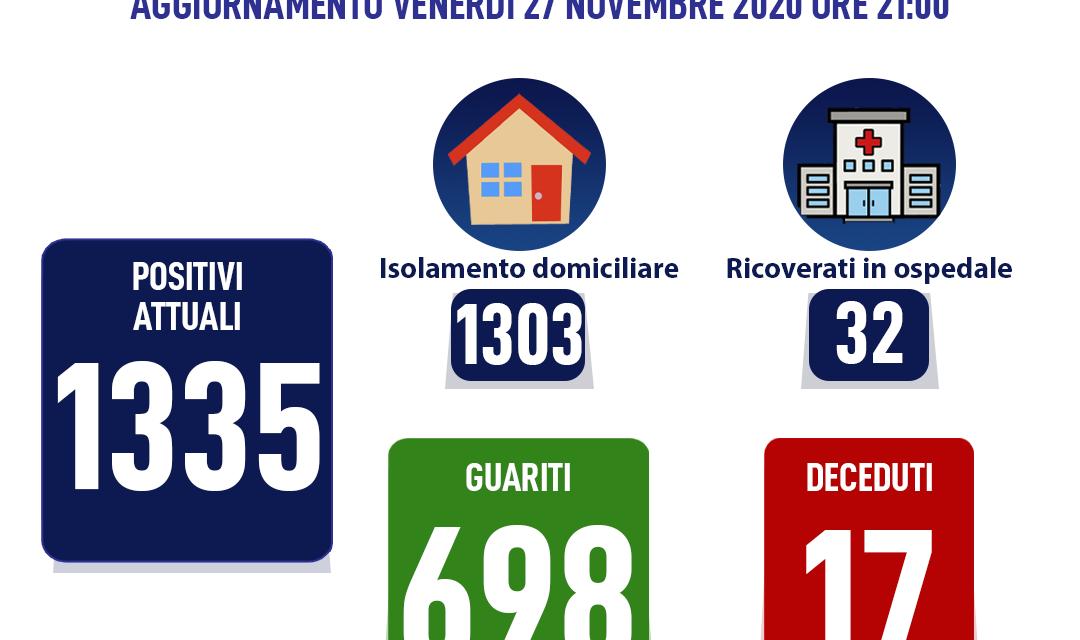 """Casoria. Il sindaco Bene: """"I nostri concittadini positivi al Covid sono 1335"""""""