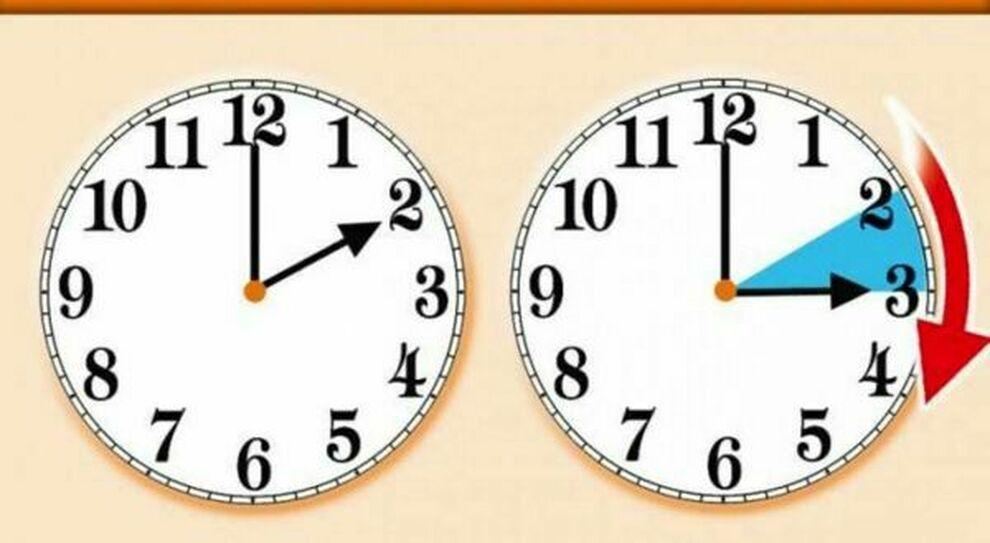 Torna l'ora legale: quando spostare le lancette avanti di un'ora